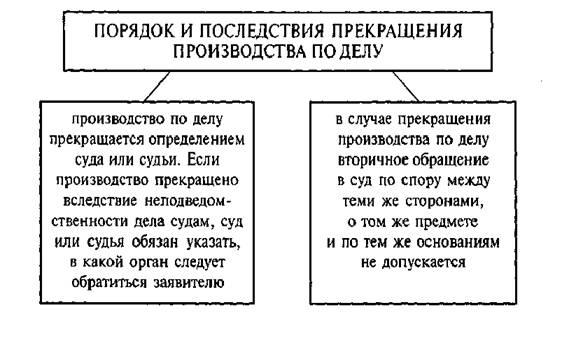 2 статьи 437 гражданского кодекса рф